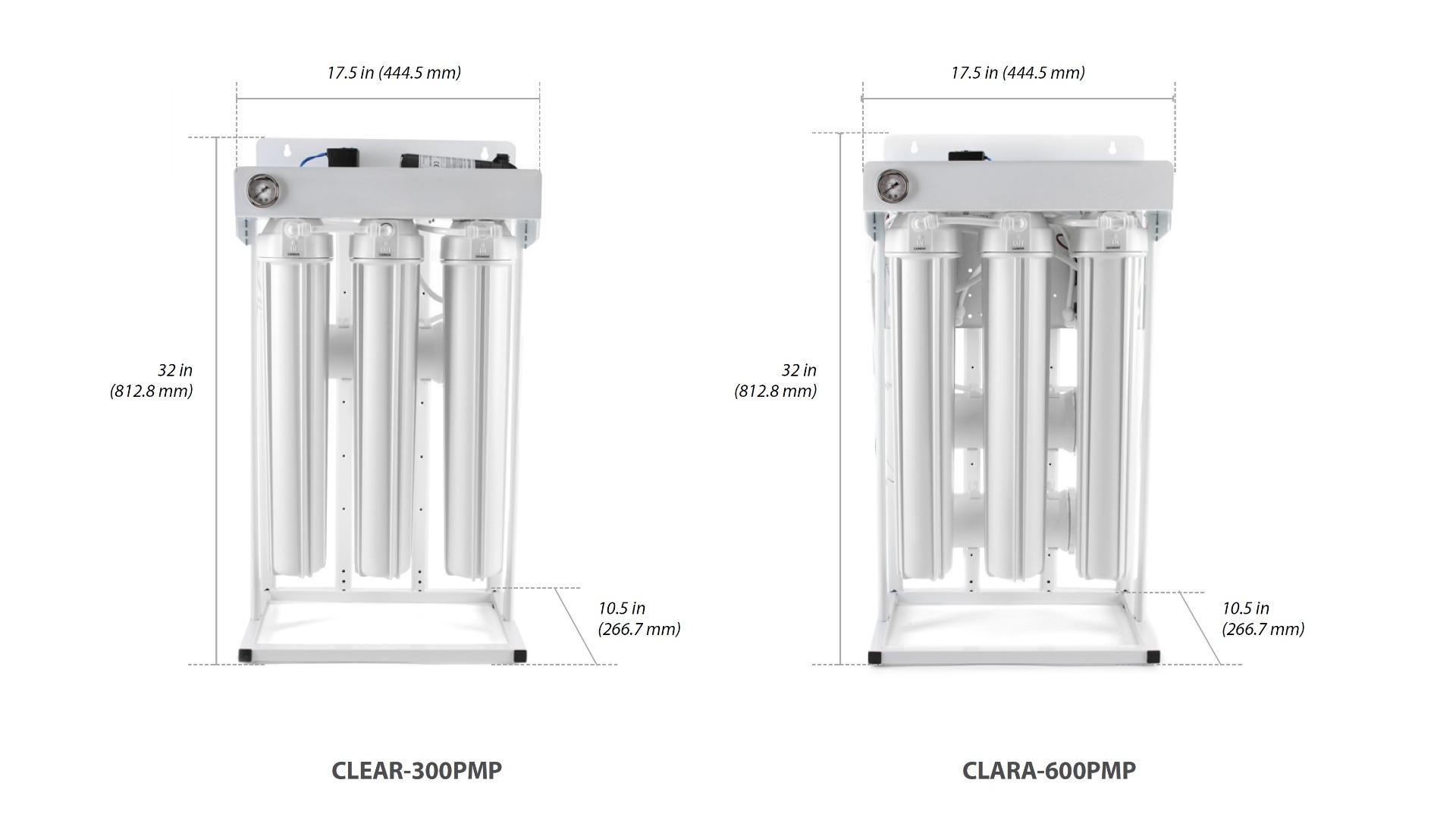 CLARA Commercial RO Dimensions