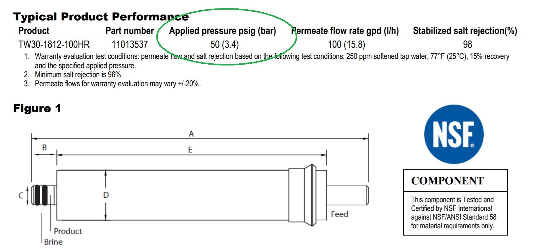 Dow Membrane Performance