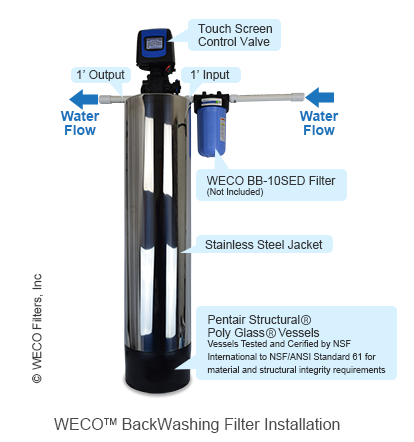 WECO A300E-1354 Backwashing Filter with A300E Ion-Exchange Resin for  Nitrate Removal
